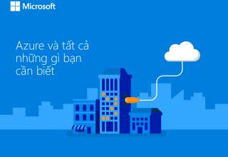 Nền tảng công nghệ Đám mây Cloud Azure