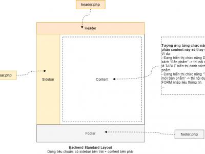 Lập trình Web với Framework Laravel – Bootstrap version