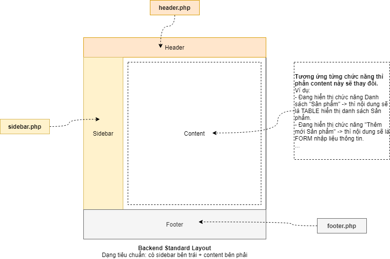 Lập trình Web với Framework Laravel - Bootstrap version